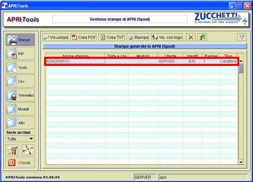 Zecchetti Guide